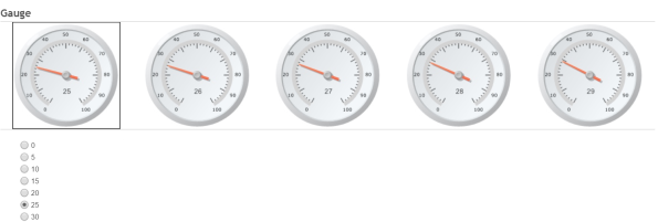 Gauge Chart in Tableau